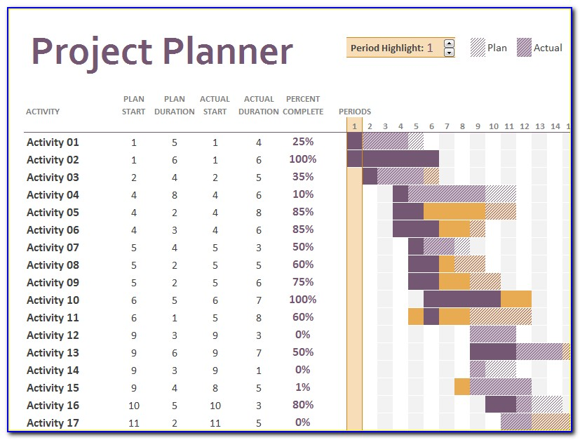 Project Plan Template Excel Free Download Xls