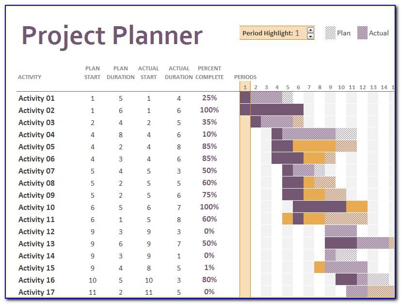 Project Planner Gantt Chart Excel Template