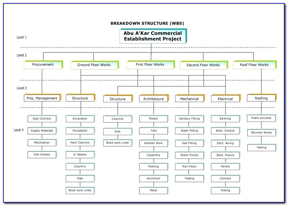 Project Proposal Format Template Free