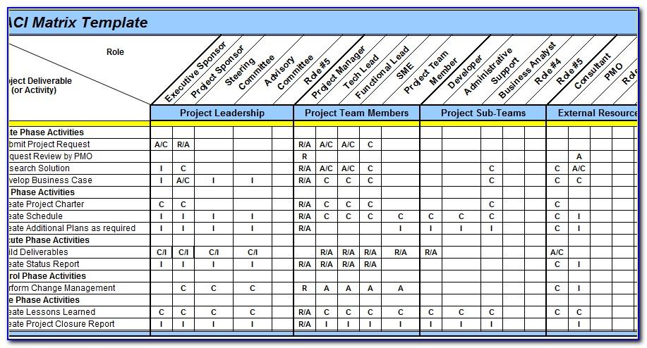 Raci Matrix Project Management Template