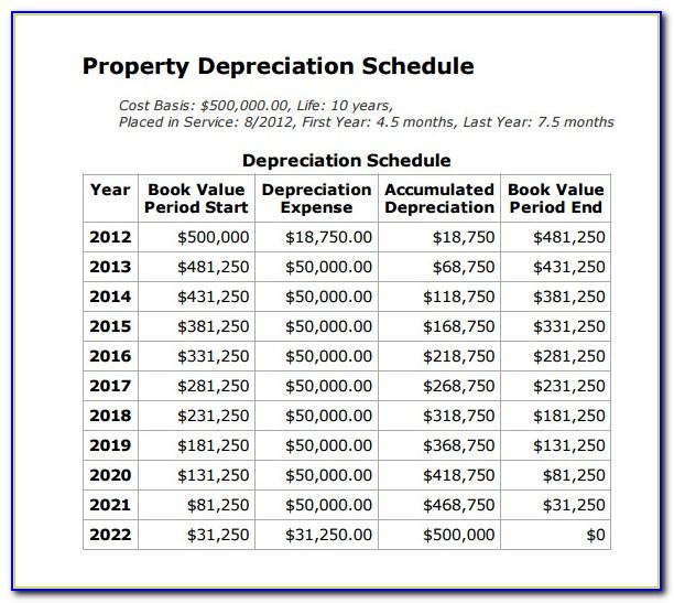 Rental Property Depreciation Schedule Template