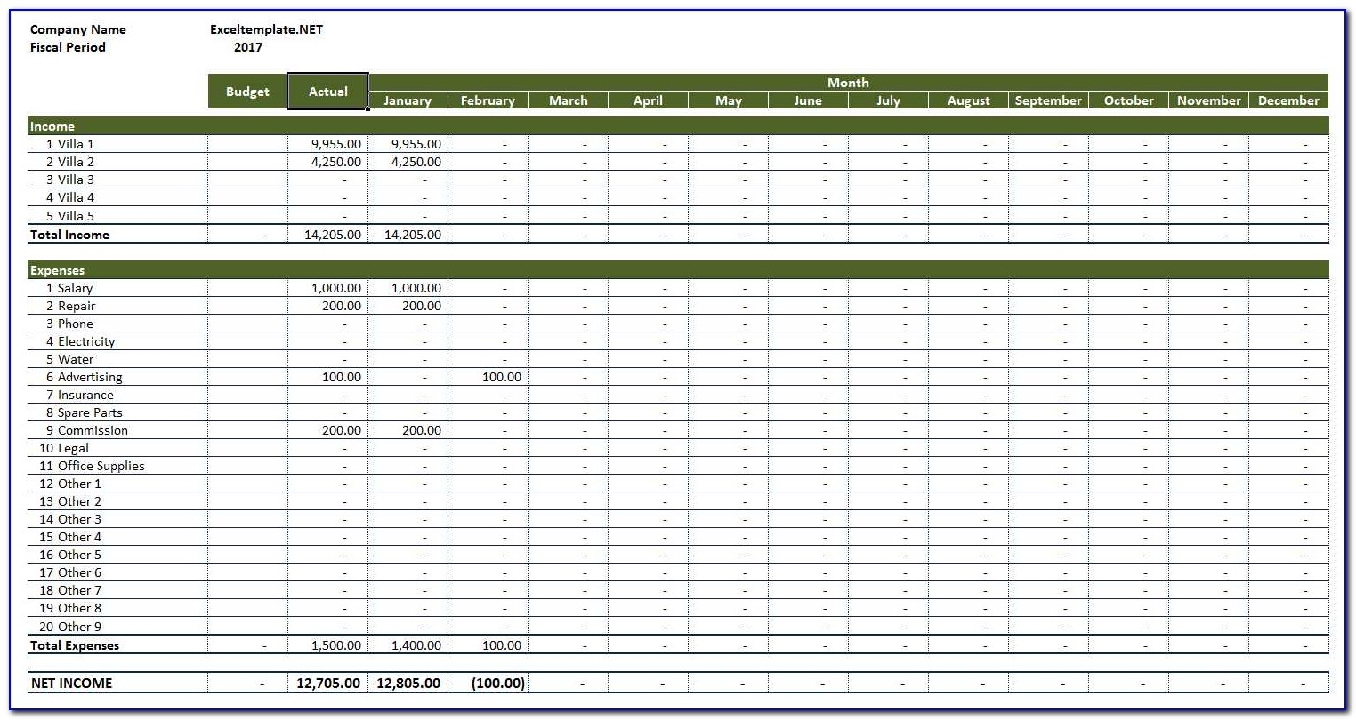 Rental Property Roi Excel Template