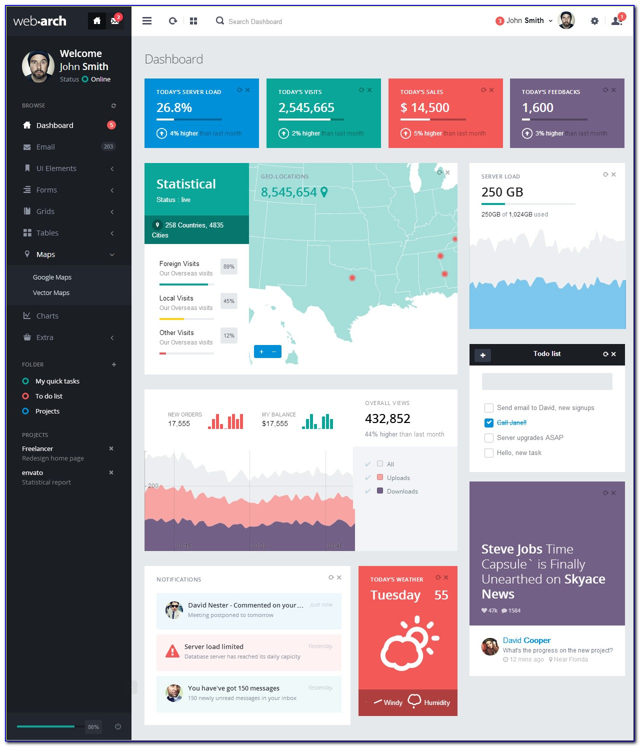 Responsive Website Templates Html5 Free Download
