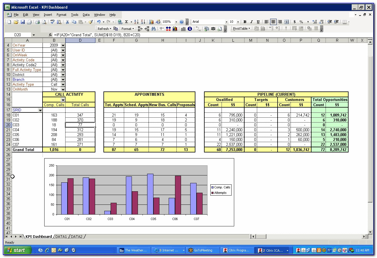 Sample Kpi Excel Format