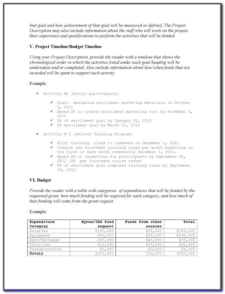 Sample Sla Agreement For It Support