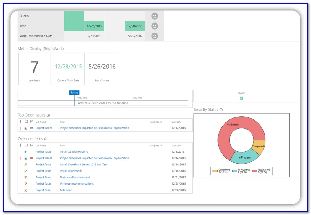 Sharepoint Project Management Template Free Download