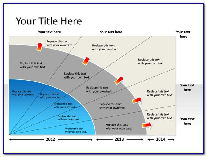 Transformation Roadmap Example