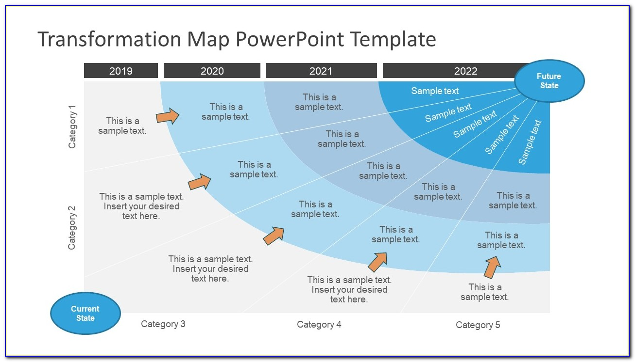 Transformation Roadmap Template Ppt