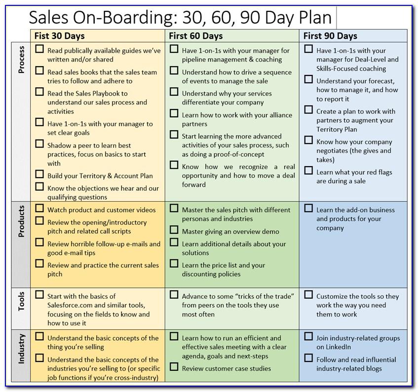 90 Day Employee Onboarding Plan Template