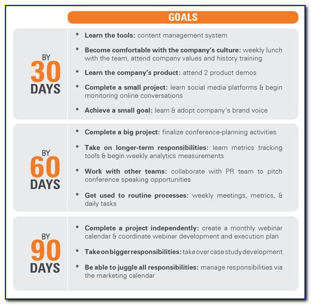 90 Day Onboarding Plan