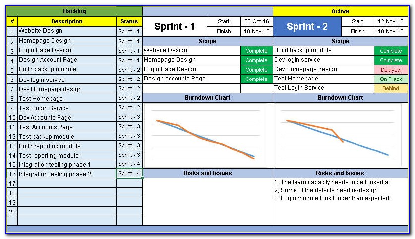 Agile Project Management Template Excel