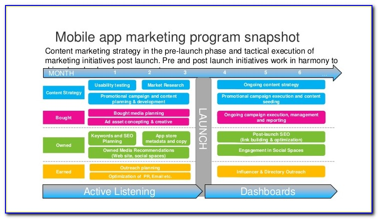 App Launch Marketing Plan Template