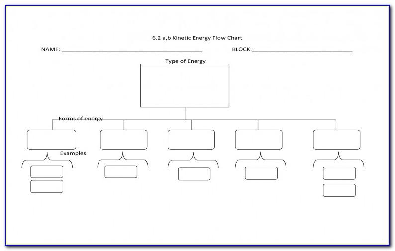 Blank Organizational Flow Chart Template