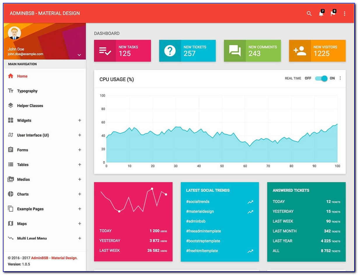 Bootstrap Admin Dashboard Templates Free Download