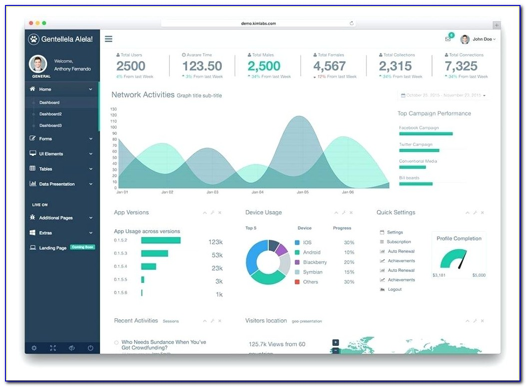 Bootstrap User Dashboard Template Free Download