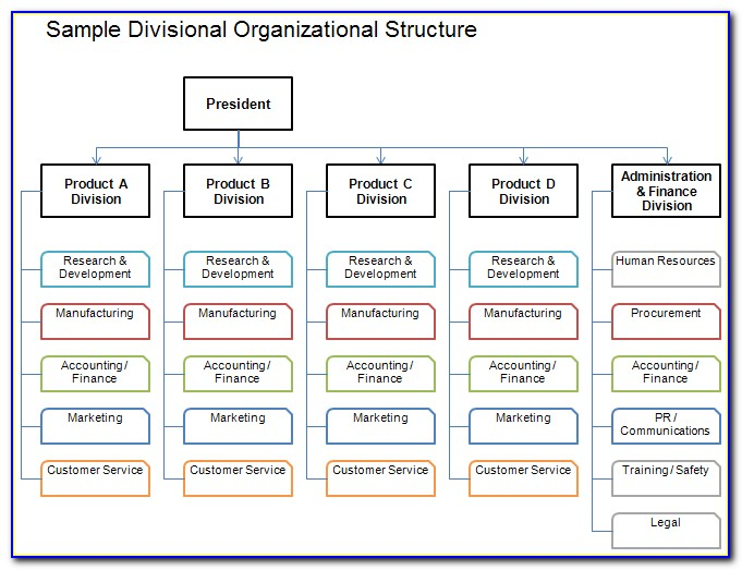 Business Organization Chart Template Excel
