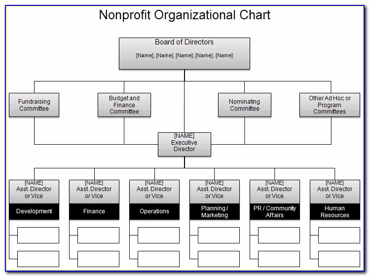 Business Organizational Chart Template Powerpoint