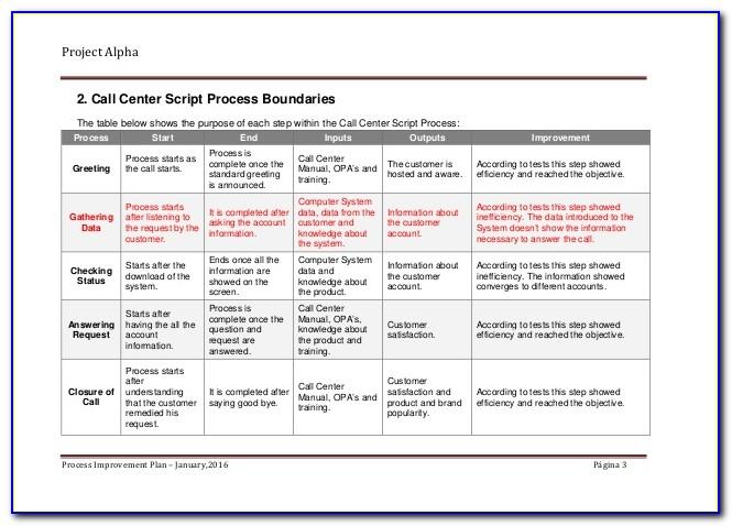 Business Process Improvement Project Plan Template