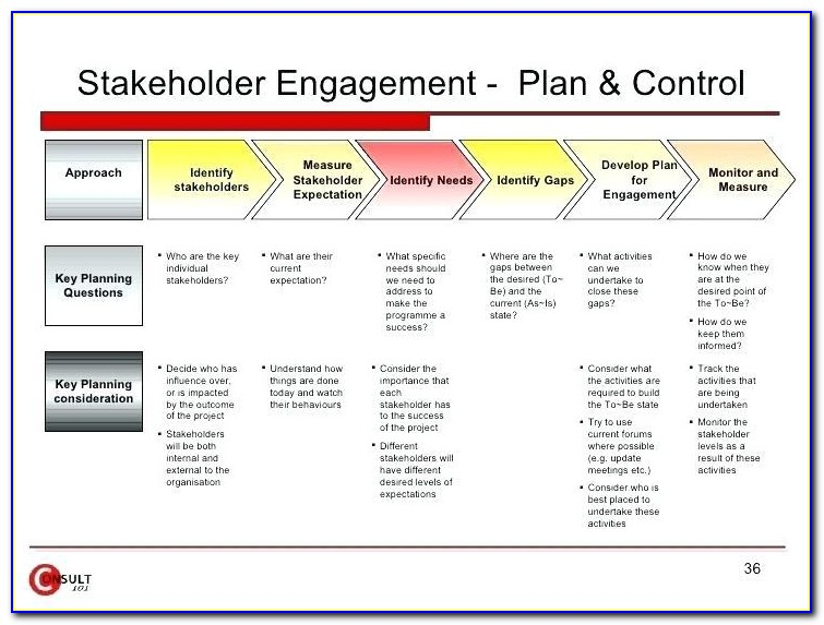 Client Engagement Plan Example