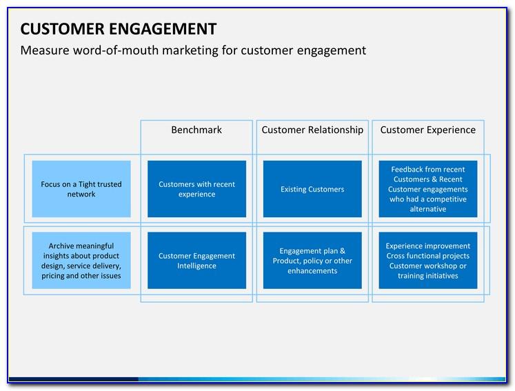 Client Engagement Plan Template