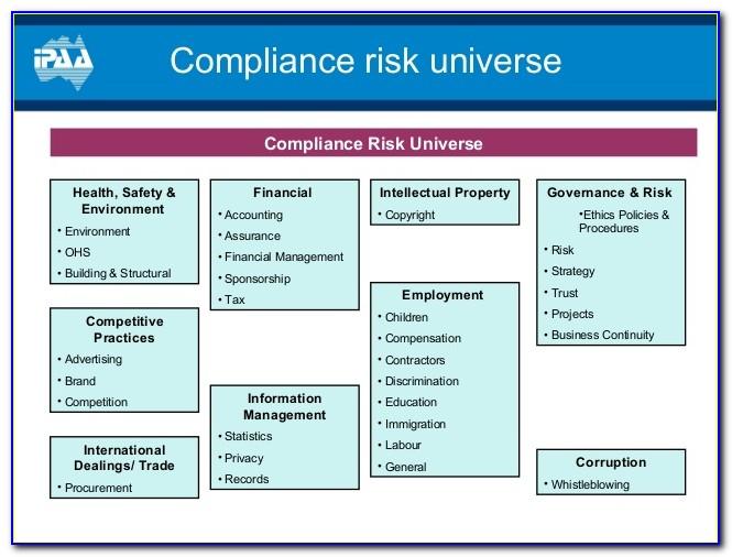 Compliance Risk Assessment Form