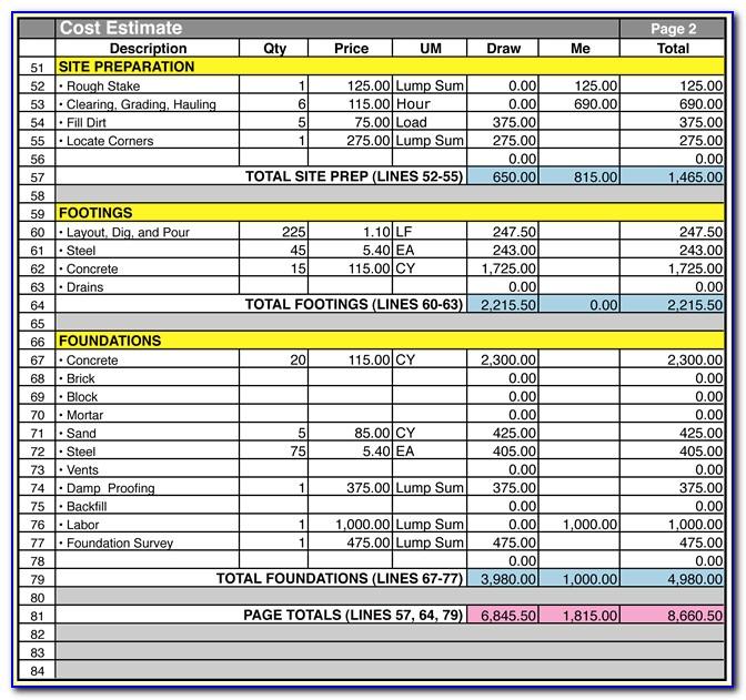 Construction Budget Estimate Template