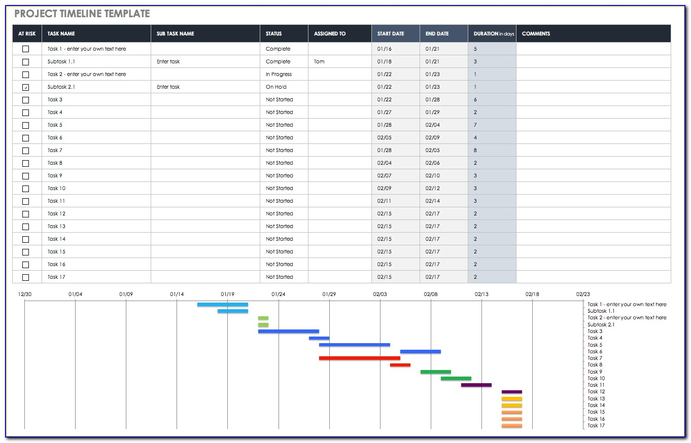 Free Blank Timeline Templates | Smartsheet And Project Timeline Template Ppt Free