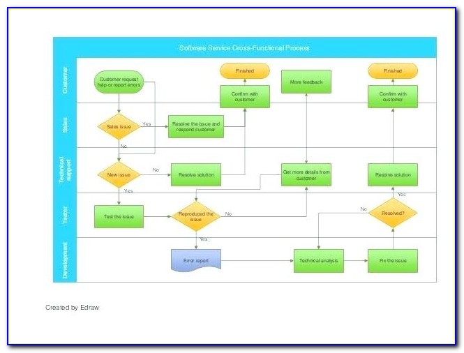 Creative Flow Chart Template Free Download