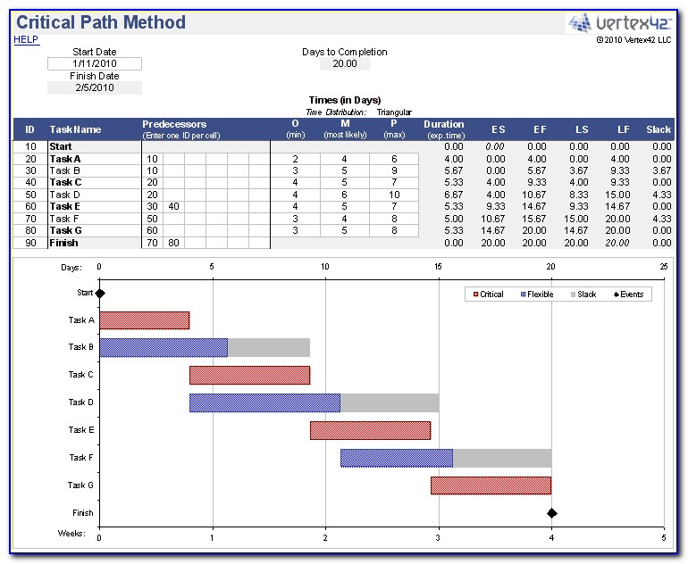 Critical Path Schedule Template Excel