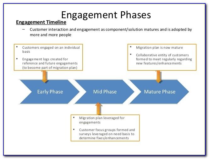 Customer Engagement Plan Sample