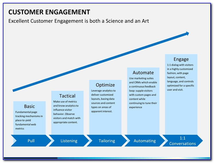 Customer Engagement Plan Template