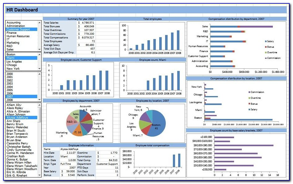 Dashboard Reporting Templates Excel