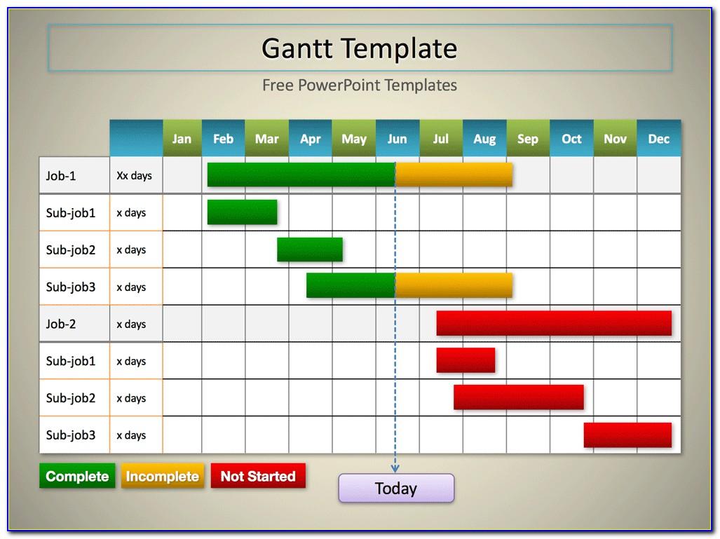 Easy Gantt Chart Template Free