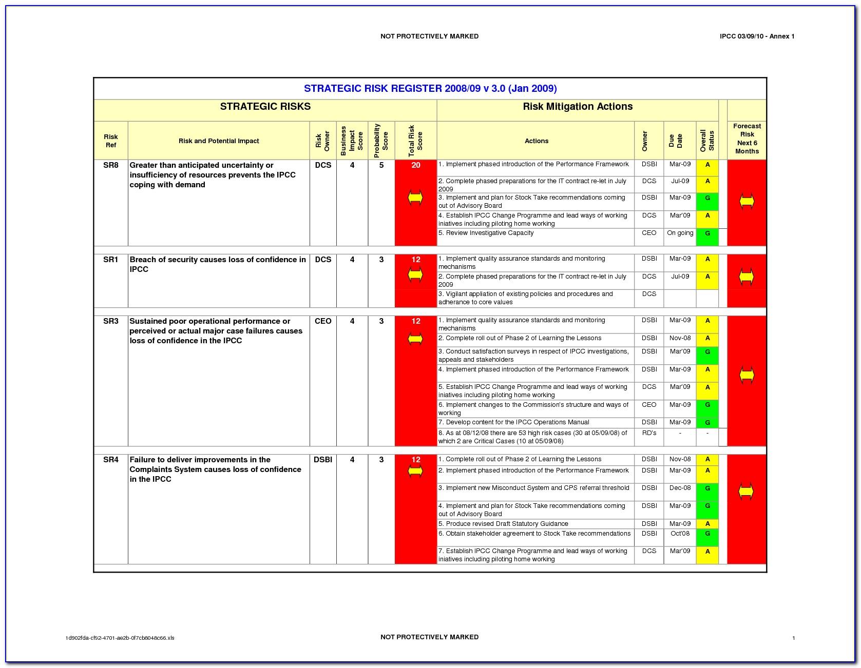 Enterprise Risk Assessment Questionnaire Template