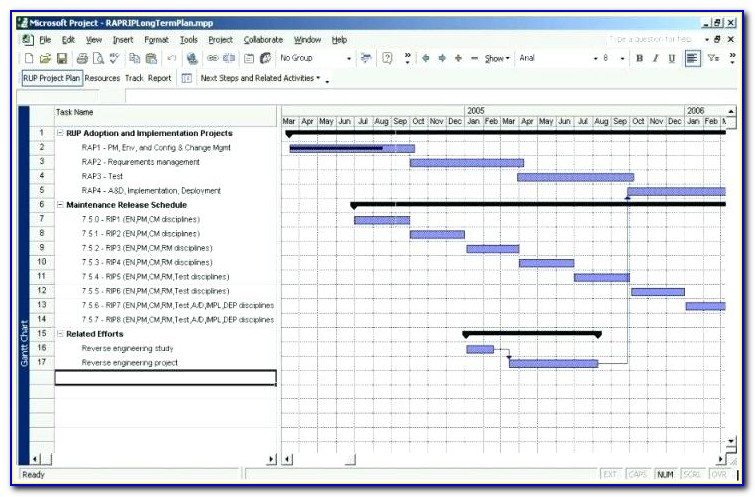 Erp Implementation Schedule Template