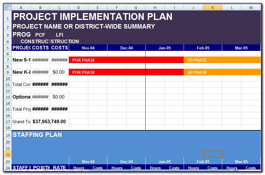 Erp Implementation Training Plan Template