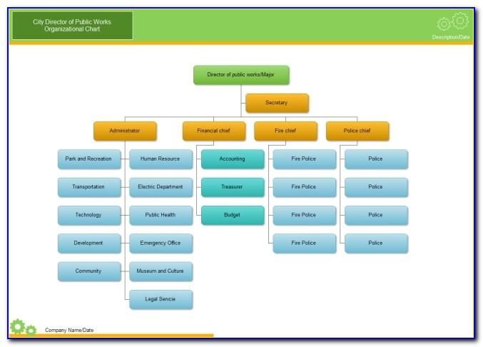 Free Organizational Charts Templates | Org Chart Template With Org Chart Template