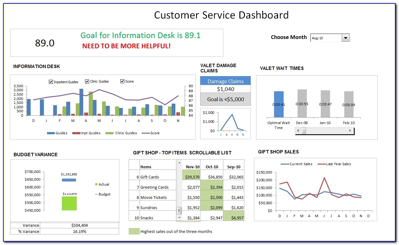 Excel Dashboard Examples Templates Ideas More Than 200 Excel Dashboard Templates