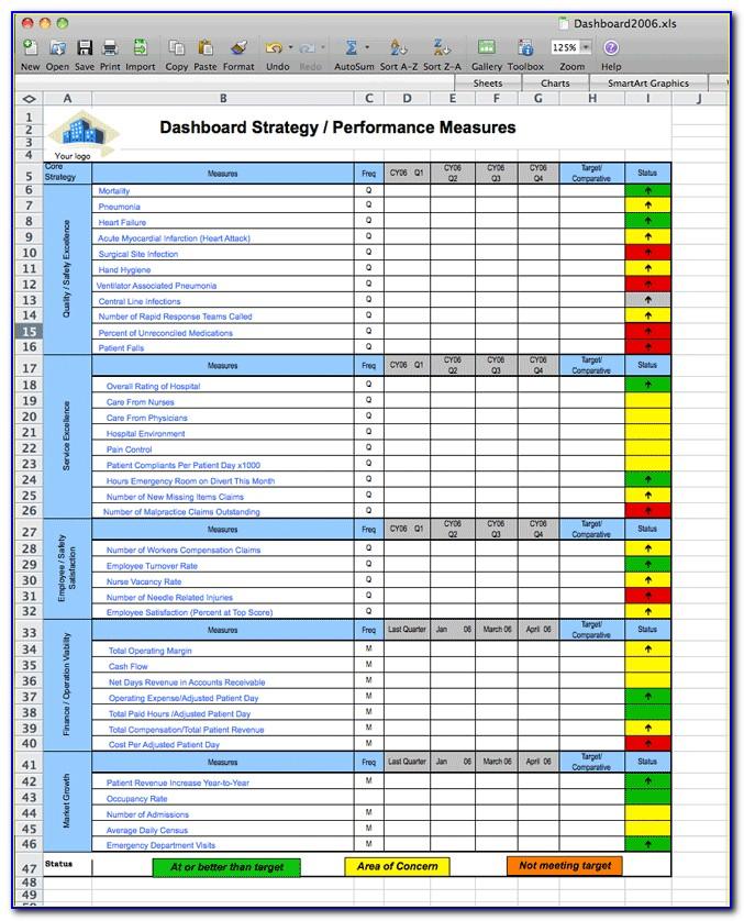 Excel Kpi Dashboard Template