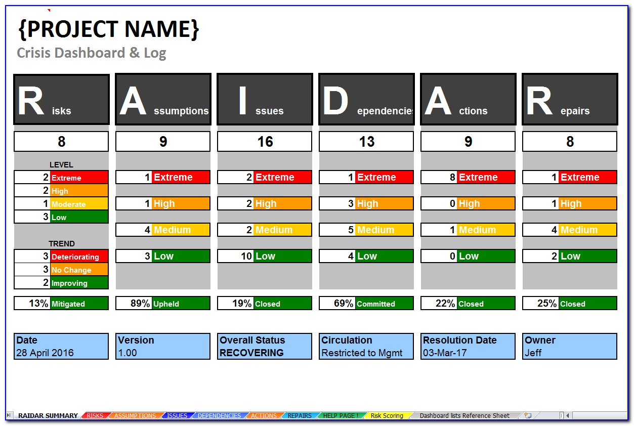 Excel Project Tracking Dashboard Template