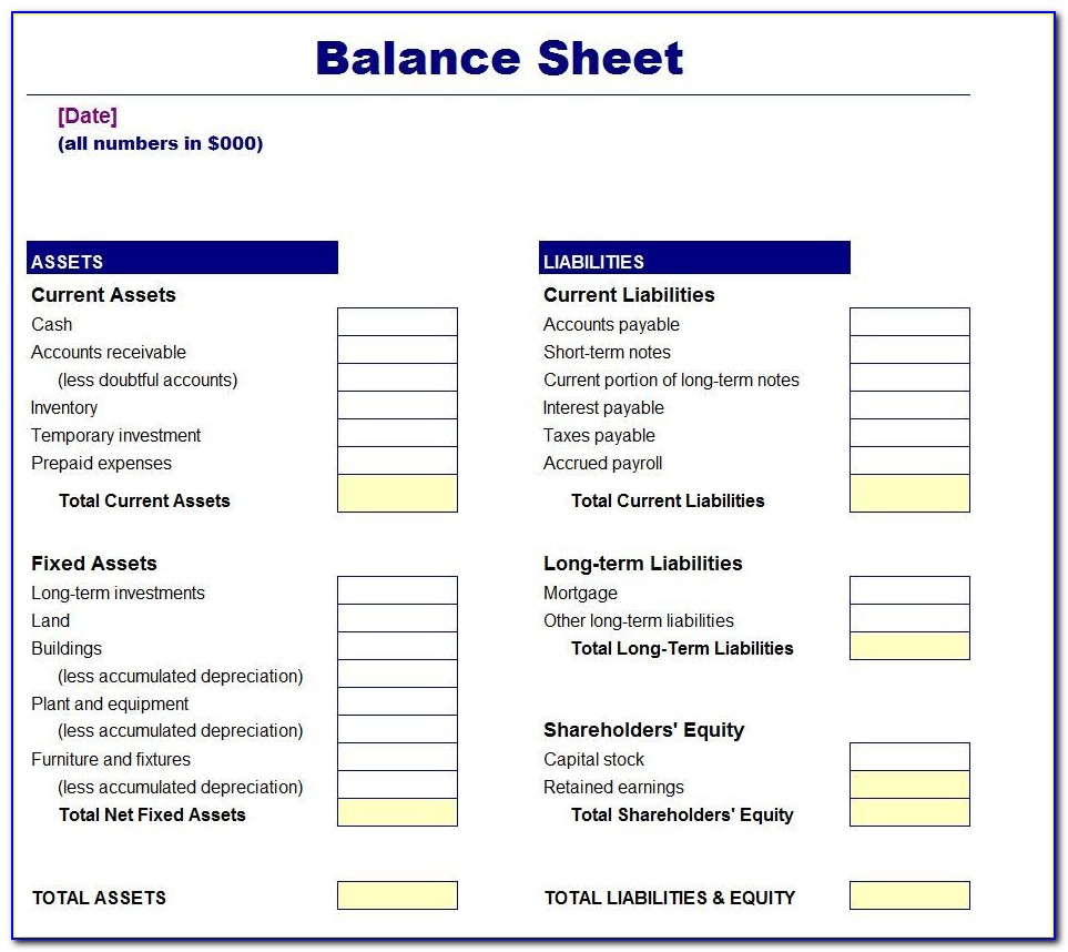 Financial Balance Sheet Template Free