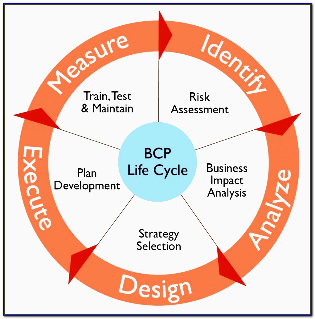 Free Business Continuity Plan Template Online Bkuyh Luxury Powerpoint Disaster Recovery Plan Template Free Business