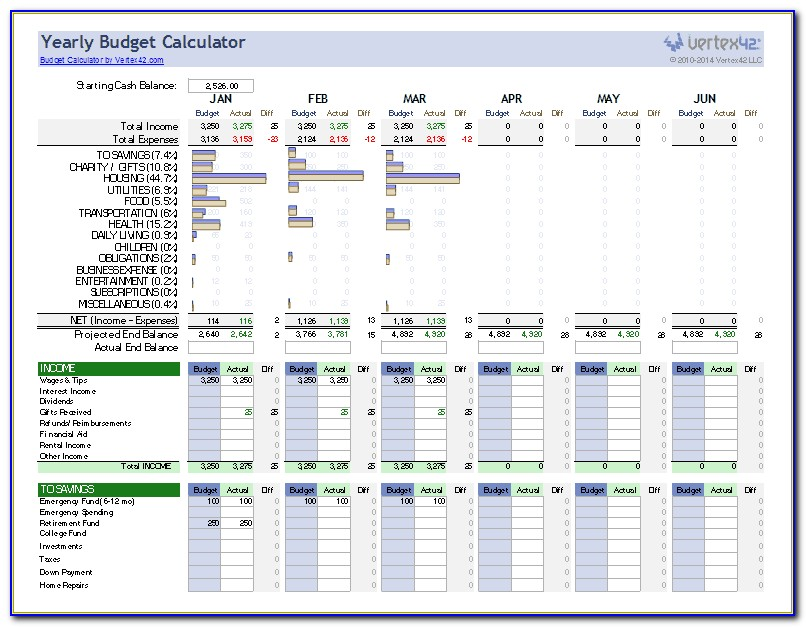 Free Annual Household Budget Template