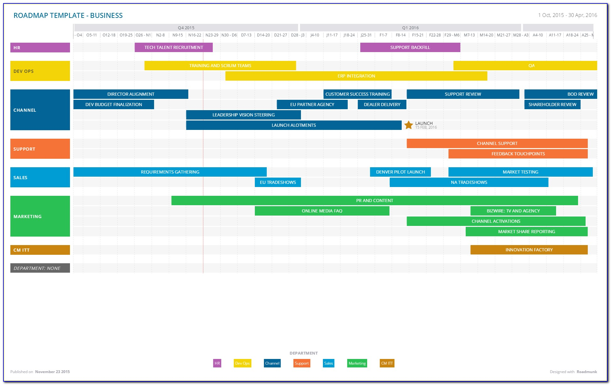 Free Business Roadmap Powerpoint Template
