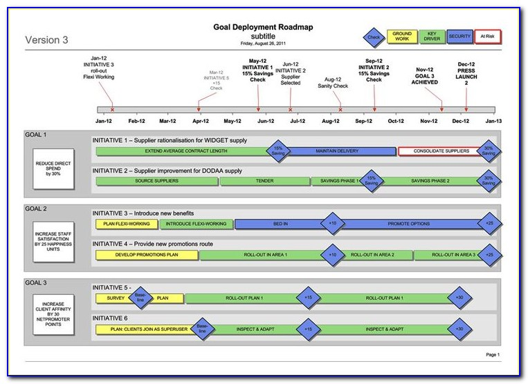 Free Business Roadmap Template Excel