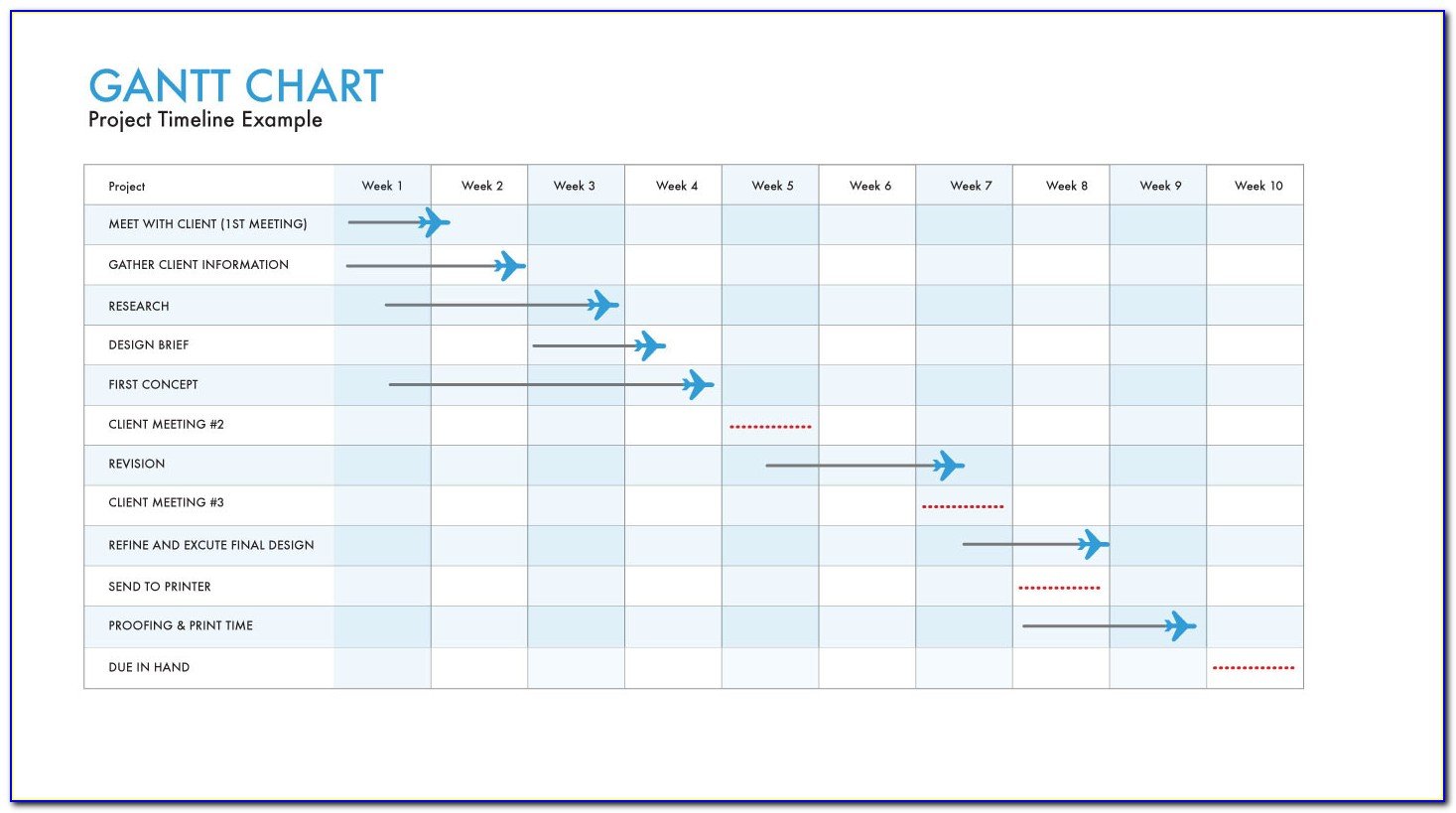 Free Download Gantt Chart Template For Excel 2010