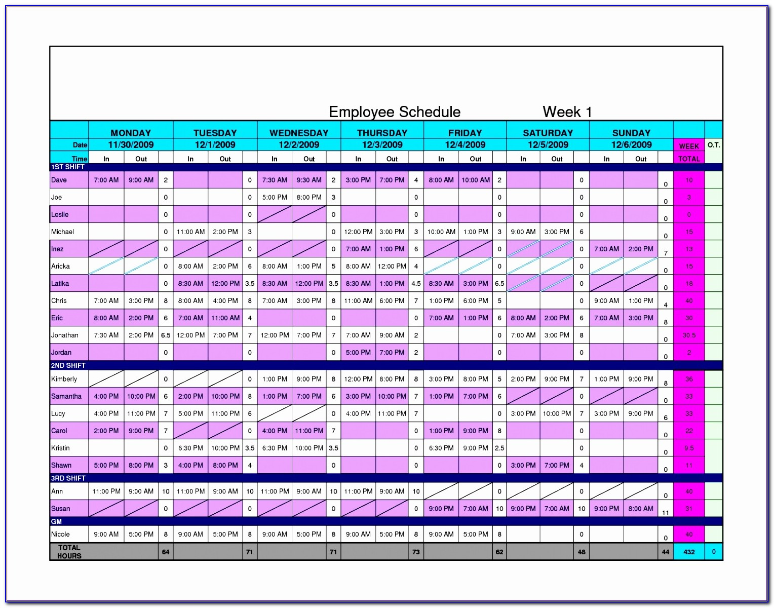 Gantt Chart Template Excel 2010 Free Gjnep Elegant 8 Best Of Excel Chart Hourly Scheduling Template