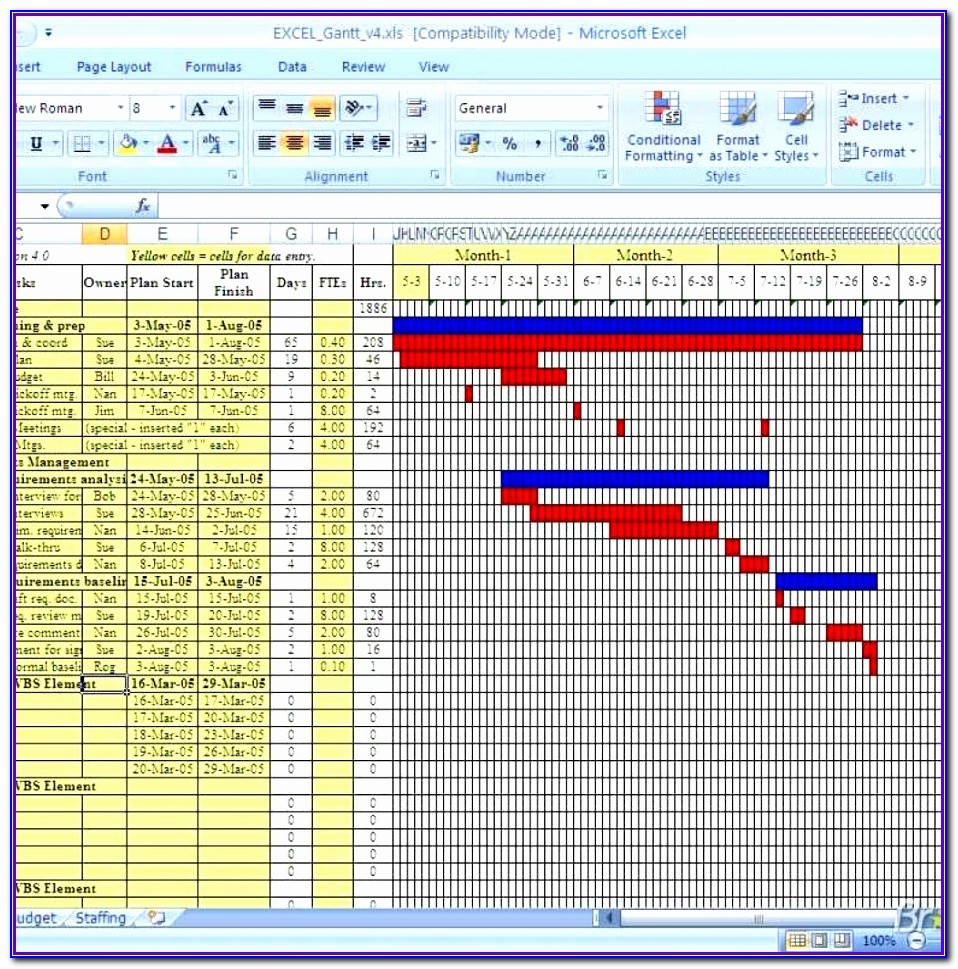 Sample Gantt Chart Template For Excel 2010 Uynkx Lovely Download Free Gantt Chart Gantt Chart Download In Gantt Chart