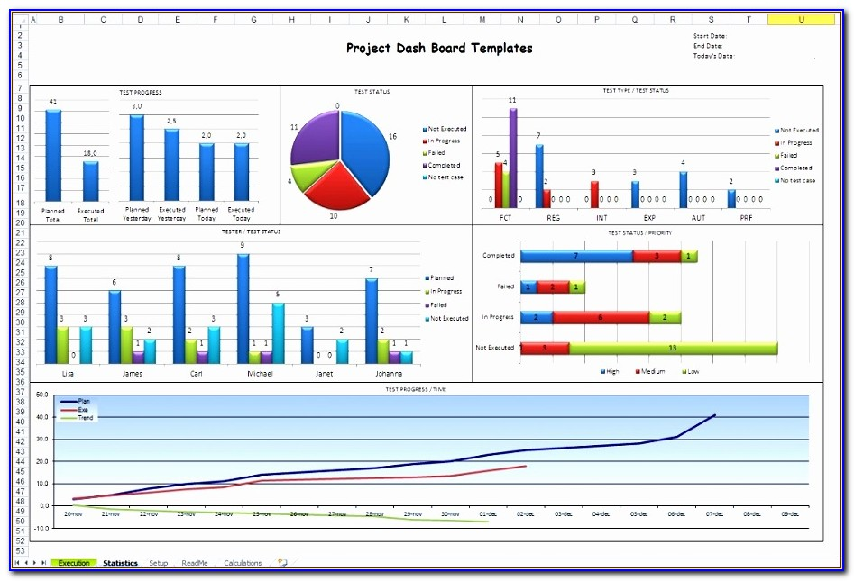 Simple Excel Dashboard Templates Eokxw New Excel Dashboard Templates