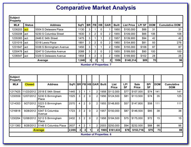 Free Real Estate Comparative Market Analysis Excel Template